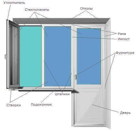 Схема окна1